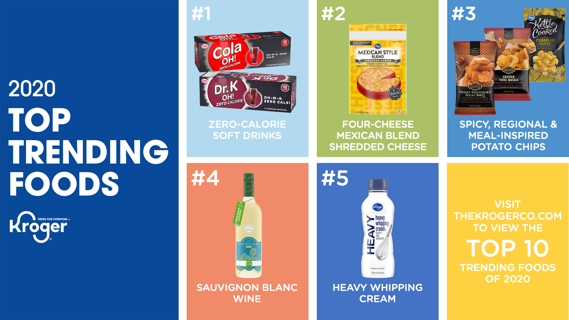 Kroger shares the top trending foods and beverages of 2020.