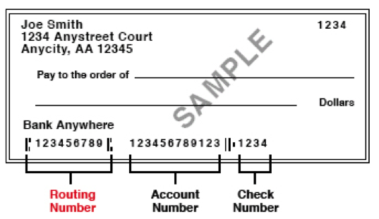 How to find routing and account number citibank